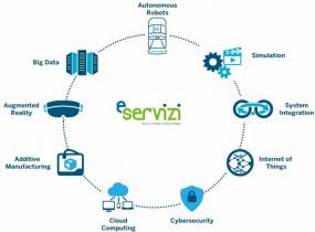 Industria 4.0: gli incentivi fiscali e il supporto di E-Servizi ai propri clienti