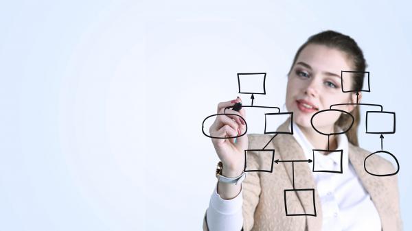 WorkFlow Management System con il Content Flow Service